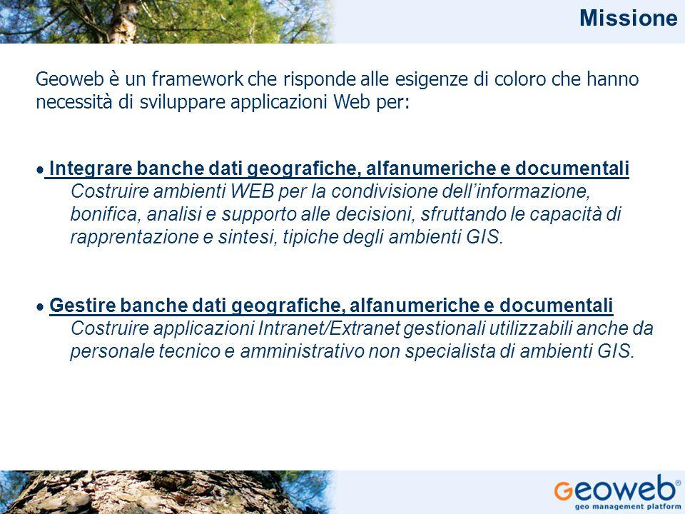TITOLO PRESENTAZIONE Geoweb è un framework che risponde alle esigenze di coloro che hanno necessità di sviluppare applicazioni Web per:  Integrare ba