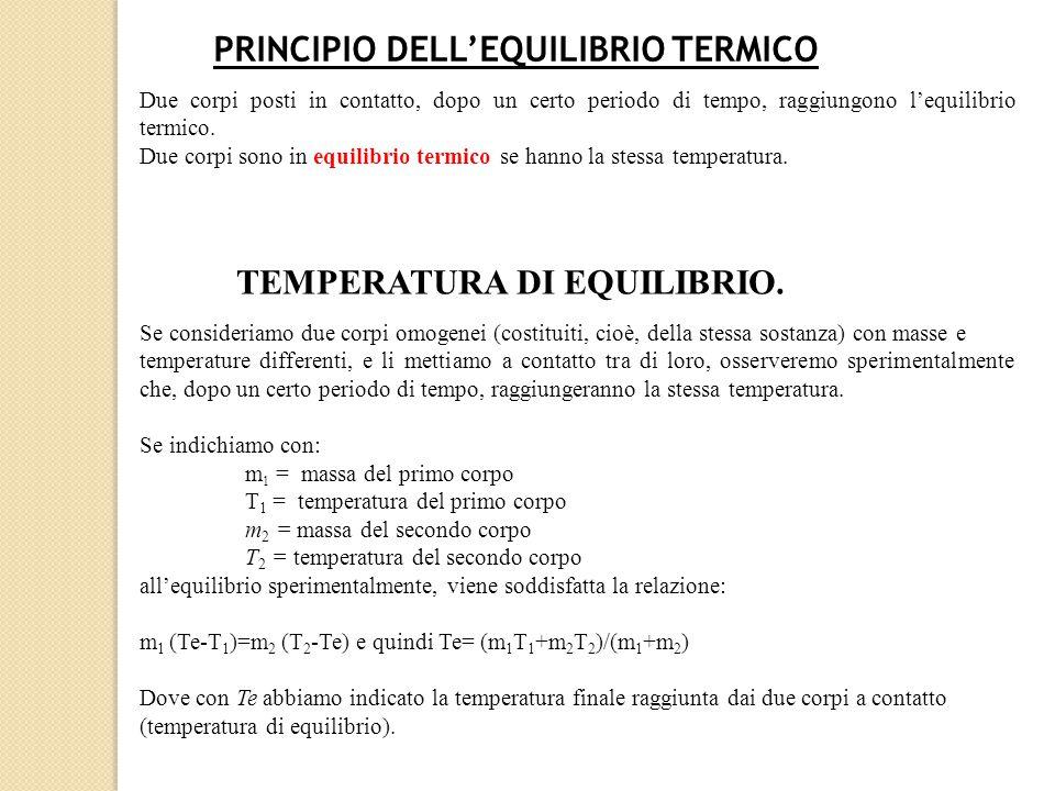 PRINCIPIO DELL'EQUILIBRIO TERMICO Due corpi posti in contatto, dopo un certo periodo di tempo, raggiungono l'equilibrio termico. Due corpi sono in equ