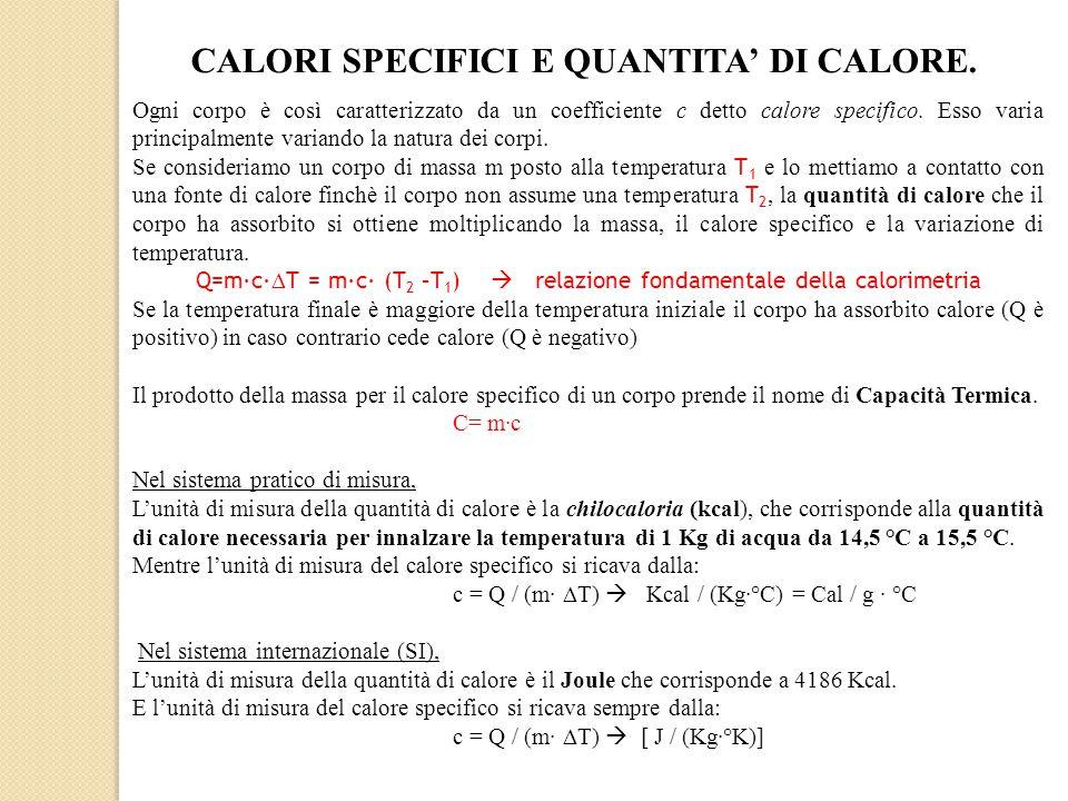 CALORI SPECIFICI E QUANTITA' DI CALORE. Ogni corpo è così caratterizzato da un coefficiente c detto calore specifico. Esso varia principalmente varian
