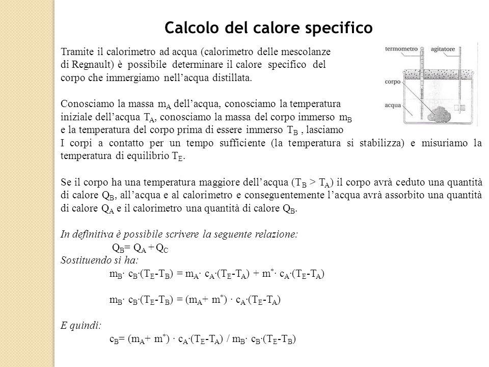 Calcolo del calore specifico Tramite il calorimetro ad acqua (calorimetro delle mescolanze di Regnault) è possibile determinare il calore specifico de