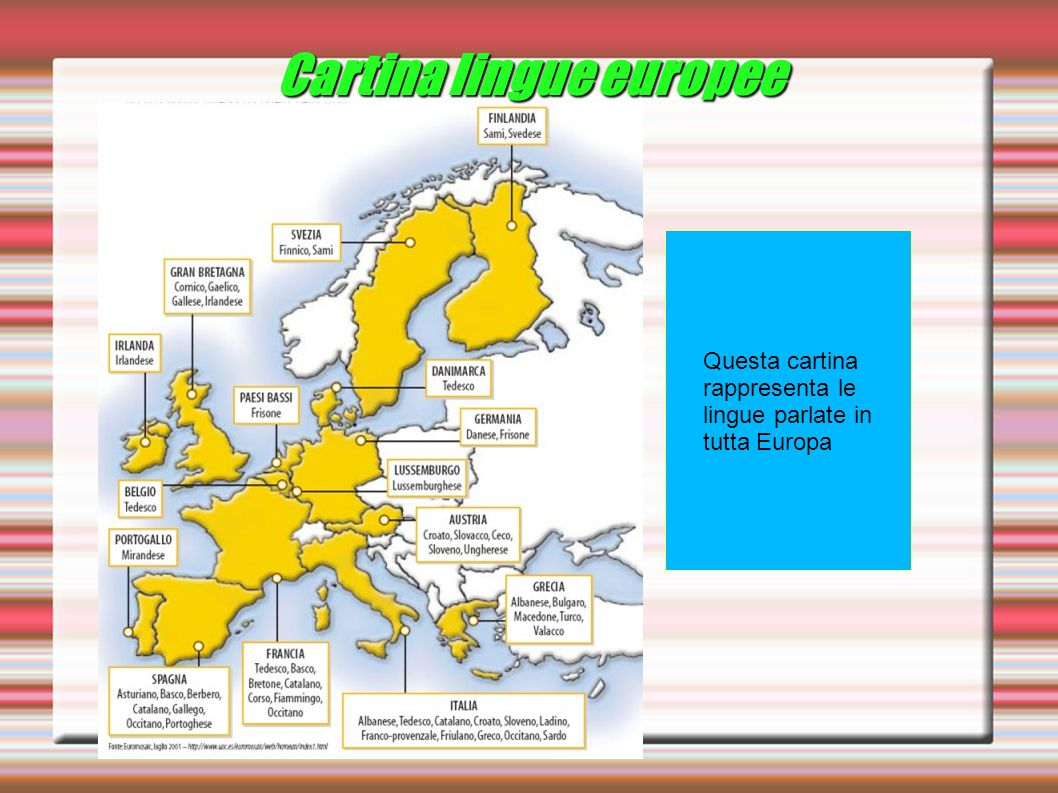 Cartina lingue europee Questa cartina rappresenta le lingue parlate in tutta Europa