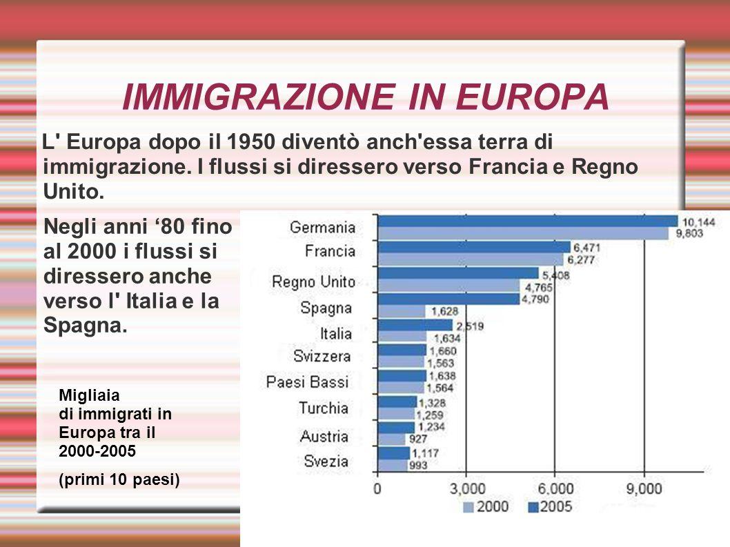 IMMIGRAZIONE IN EUROPA L' Europa dopo il 1950 diventò anch'essa terra di immigrazione. I flussi si diressero verso Francia e Regno Unito. Migliaia di