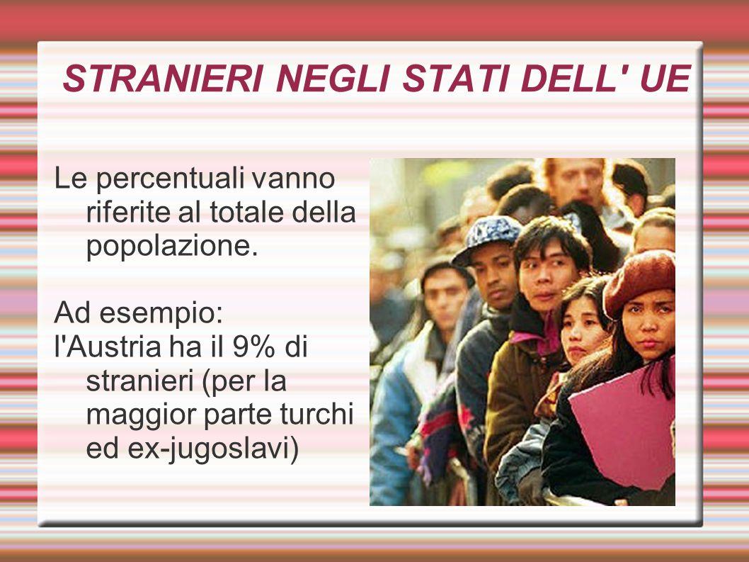 STRANIERI NEGLI STATI DELL' UE Le percentuali vanno riferite al totale della popolazione. Ad esempio: l'Austria ha il 9% di stranieri (per la maggior