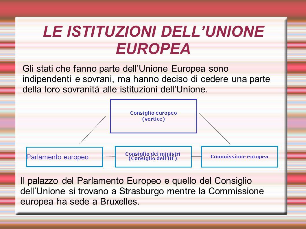 LE ISTITUZIONI DELL'UNIONE EUROPEA Gli stati che fanno parte dell'Unione Europea sono indipendenti e sovrani, ma hanno deciso di cedere una parte dell