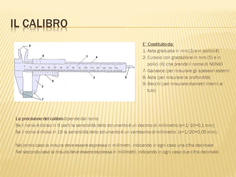E' Costituito da: 1- Asta graduata in mm(3) e in pollici(4) 2- Cursoio con gradazione in mm (5) e in pollici (6) che prende il nome di NONIO 7- Ganasce (per misurare gli spessori esterni 8- Asta (per misurare le profondità) 9- Becchi (per misurare diametri interni ai tubi) La precisione del calibro dipende dal nonio.