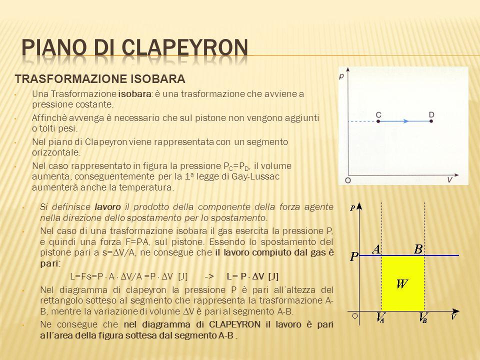 TRASFORMAZIONE ISOBARA Una Trasformazione isobara: è una trasformazione che avviene a pressione costante.