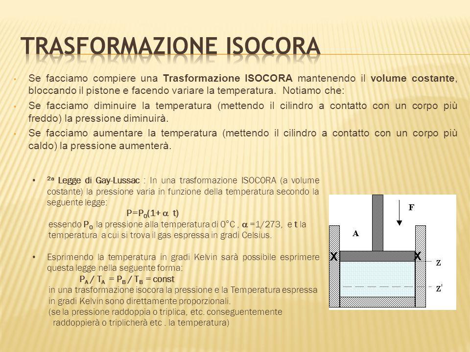 Se facciamo compiere una Trasformazione ISOCORA mantenendo il volume costante, bloccando il pistone e facendo variare la temperatura.