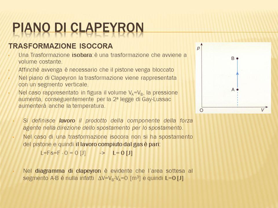 TRASFORMAZIONE ISOCORA Una Trasformazione isobara: è una trasformazione che avviene a volume costante.