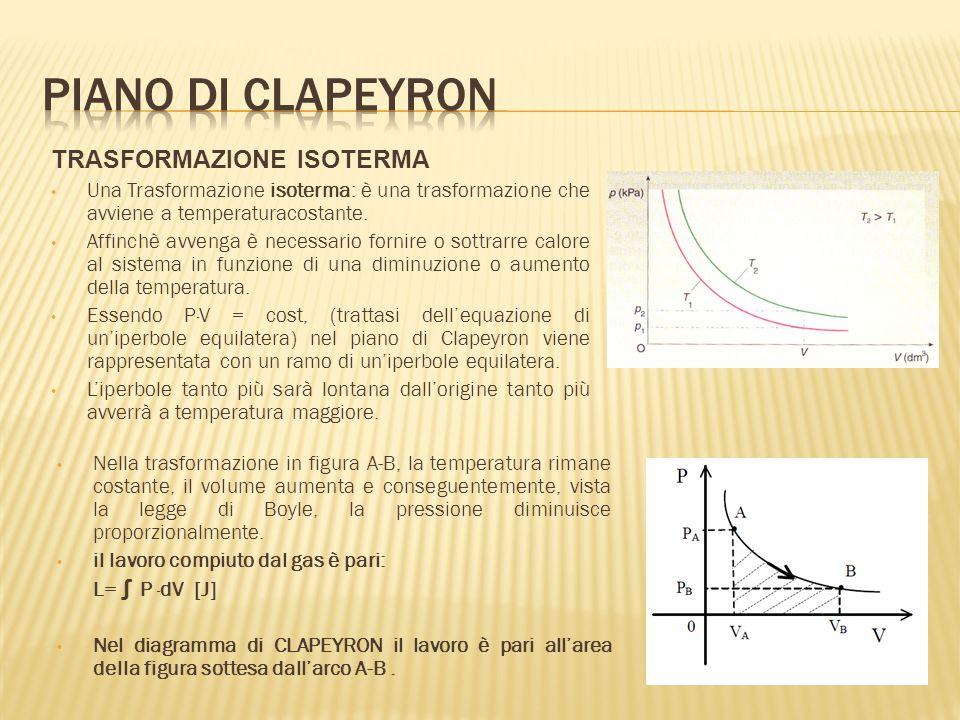 TRASFORMAZIONE ISOTERMA Una Trasformazione isoterma: è una trasformazione che avviene a temperaturacostante.