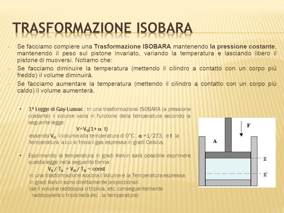 Se facciamo compiere una Trasformazione ISOBARA mantenendo la pressione costante, mantenendo il peso sul pistone invariato, variando la temperatura e lasciando libero il pistone di muoversi.