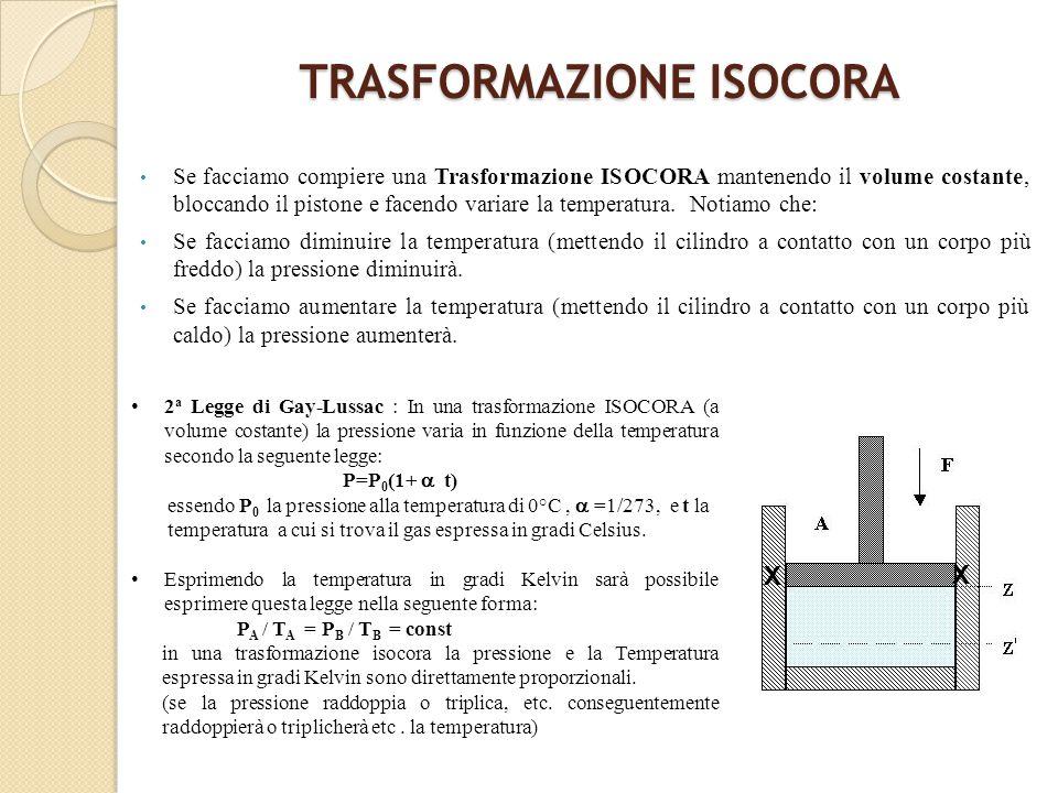 TRASFORMAZIONE ISOCORA Se facciamo compiere una Trasformazione ISOCORA mantenendo il volume costante, bloccando il pistone e facendo variare la temper