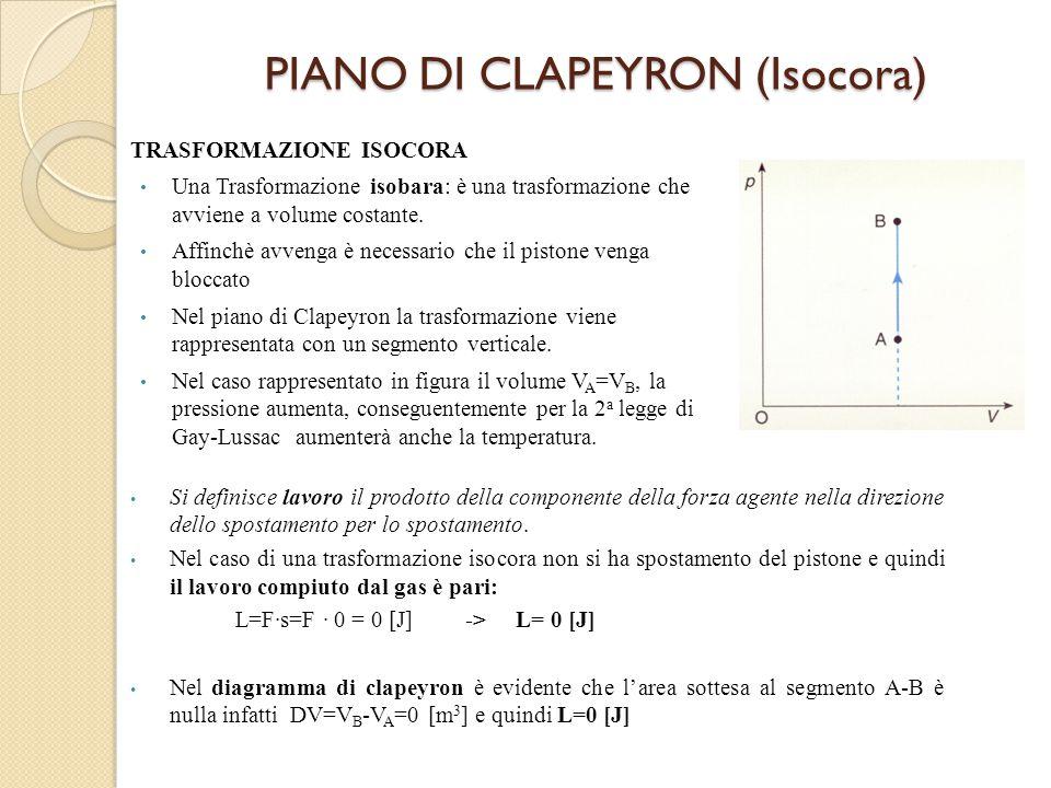 PIANO DI CLAPEYRON (Isocora) TRASFORMAZIONE ISOCORA Una Trasformazione isobara: è una trasformazione che avviene a volume costante. Affinchè avvenga è