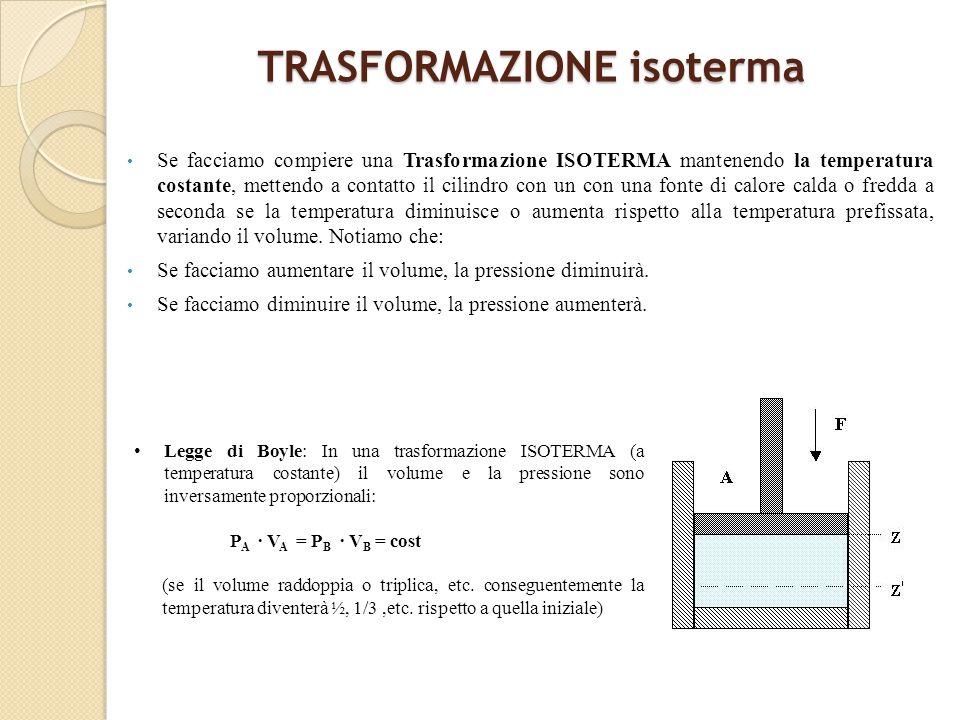 TRASFORMAZIONE isoterma Se facciamo compiere una Trasformazione ISOTERMA mantenendo la temperatura costante, mettendo a contatto il cilindro con un co