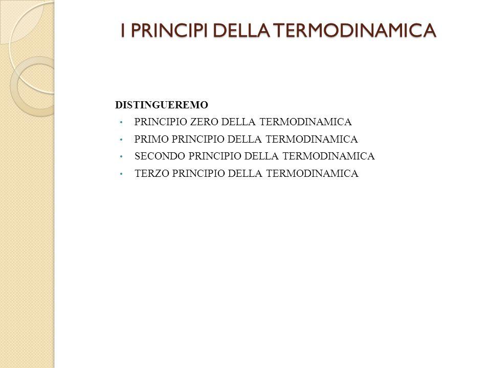 I PRINCIPI DELLA TERMODINAMICA DISTINGUEREMO PRINCIPIO ZERO DELLA TERMODINAMICA PRIMO PRINCIPIO DELLA TERMODINAMICA SECONDO PRINCIPIO DELLA TERMODINAM