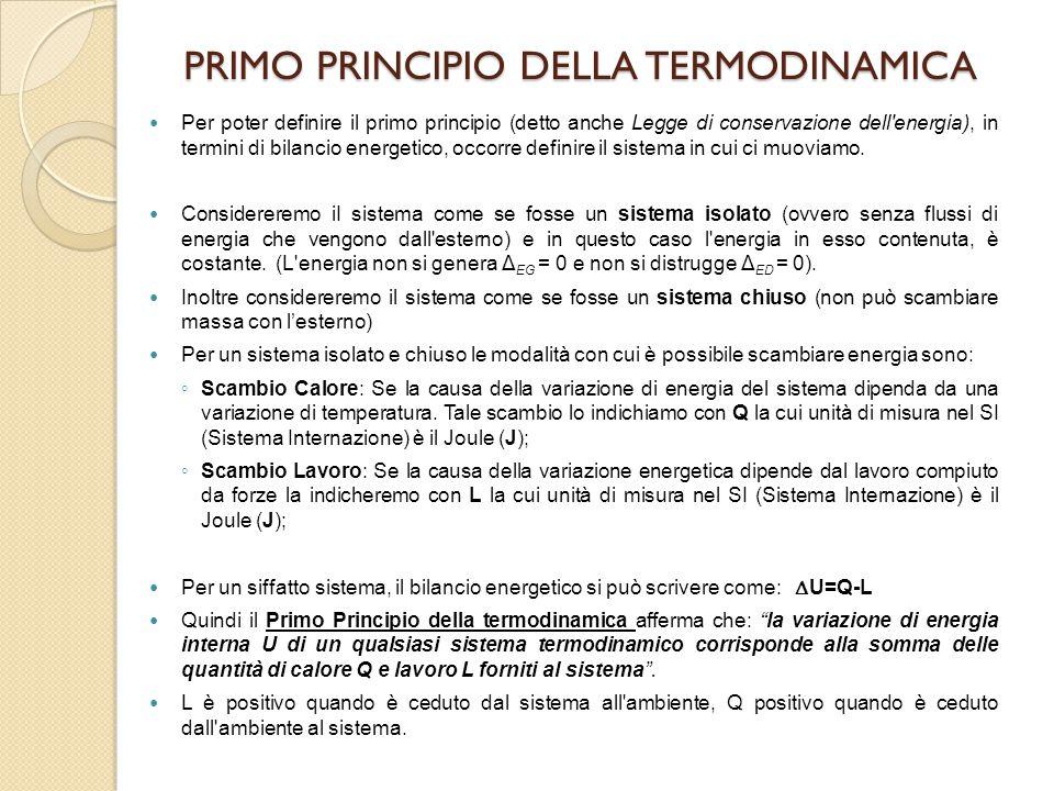 PRIMO PRINCIPIO DELLA TERMODINAMICA Per poter definire il primo principio (detto anche Legge di conservazione dell'energia), in termini di bilancio en