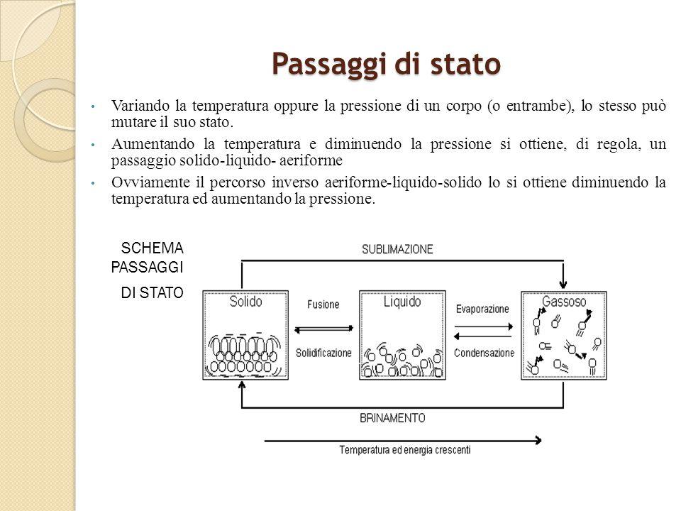 Passaggi di stato Variando la temperatura oppure la pressione di un corpo (o entrambe), lo stesso può mutare il suo stato. Aumentando la temperatura e