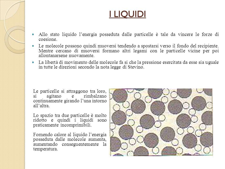 I LIQUIDI Allo stato liquido l'energia posseduta dalle particelle è tale da vincere le forze di coesione. Le molecole possono quindi muoversi tendendo