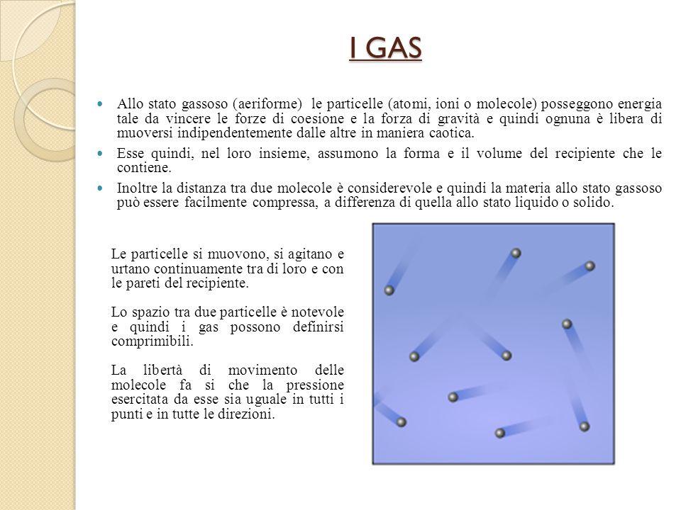 I GAS Allo stato gassoso (aeriforme) le particelle (atomi, ioni o molecole) posseggono energia tale da vincere le forze di coesione e la forza di grav