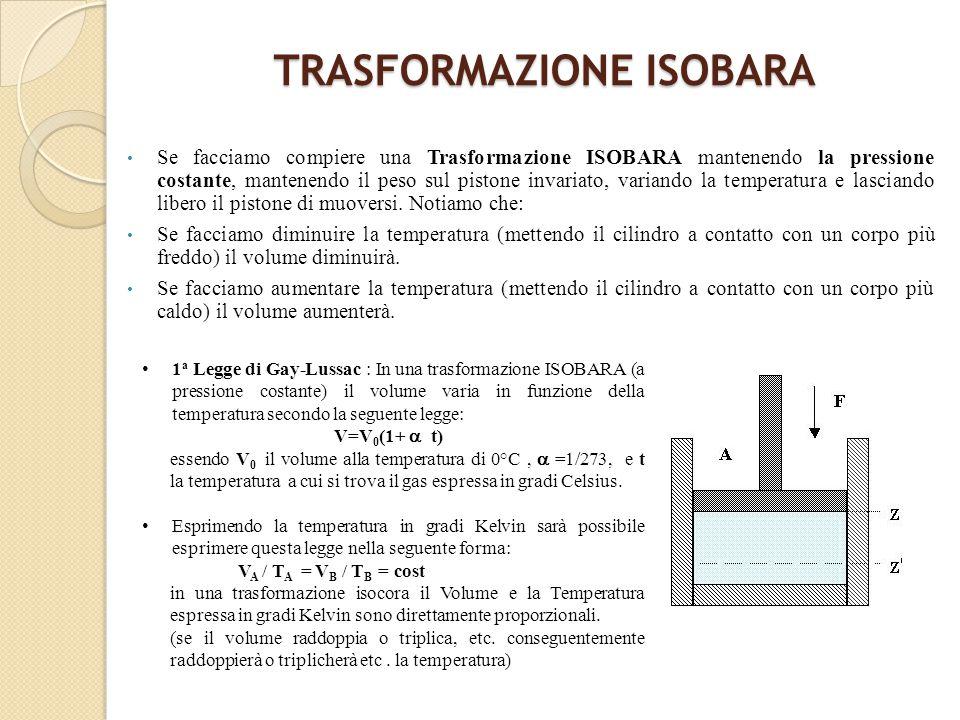 TRASFORMAZIONE ISOBARA Se facciamo compiere una Trasformazione ISOBARA mantenendo la pressione costante, mantenendo il peso sul pistone invariato, var