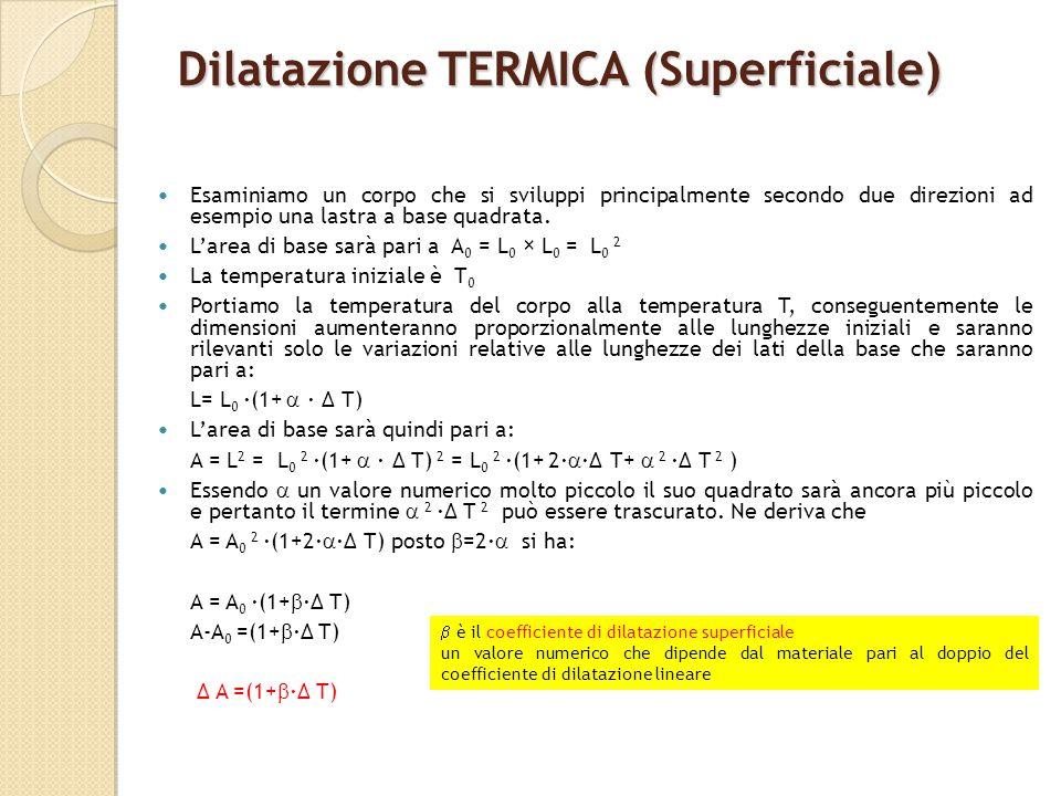 Dilatazione TERMICA (Superficiale) Esaminiamo un corpo che si sviluppi principalmente secondo due direzioni ad esempio una lastra a base quadrata.