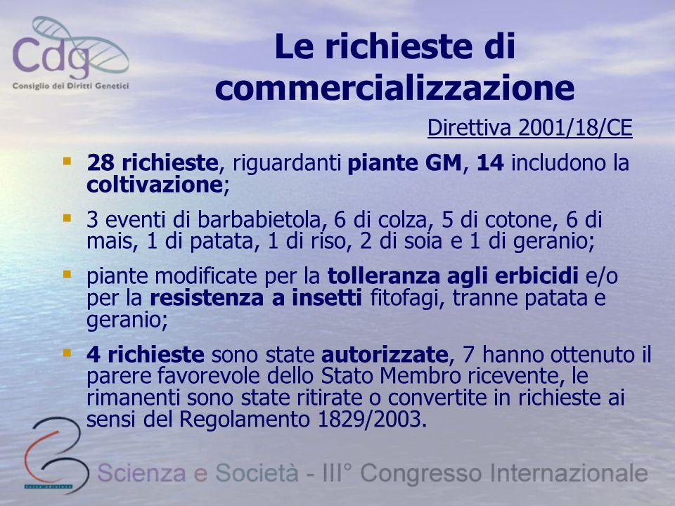 Le richieste di commercializzazione Direttiva 2001/18/CE  28 richieste, riguardanti piante GM, 14 includono la coltivazione;  3 eventi di barbabietola, 6 di colza, 5 di cotone, 6 di mais, 1 di patata, 1 di riso, 2 di soia e 1 di geranio;  piante modificate per la tolleranza agli erbicidi e/o per la resistenza a insetti fitofagi, tranne patata e geranio;  4 richieste sono state autorizzate, 7 hanno ottenuto il parere favorevole dello Stato Membro ricevente, le rimanenti sono state ritirate o convertite in richieste ai sensi del Regolamento 1829/2003.