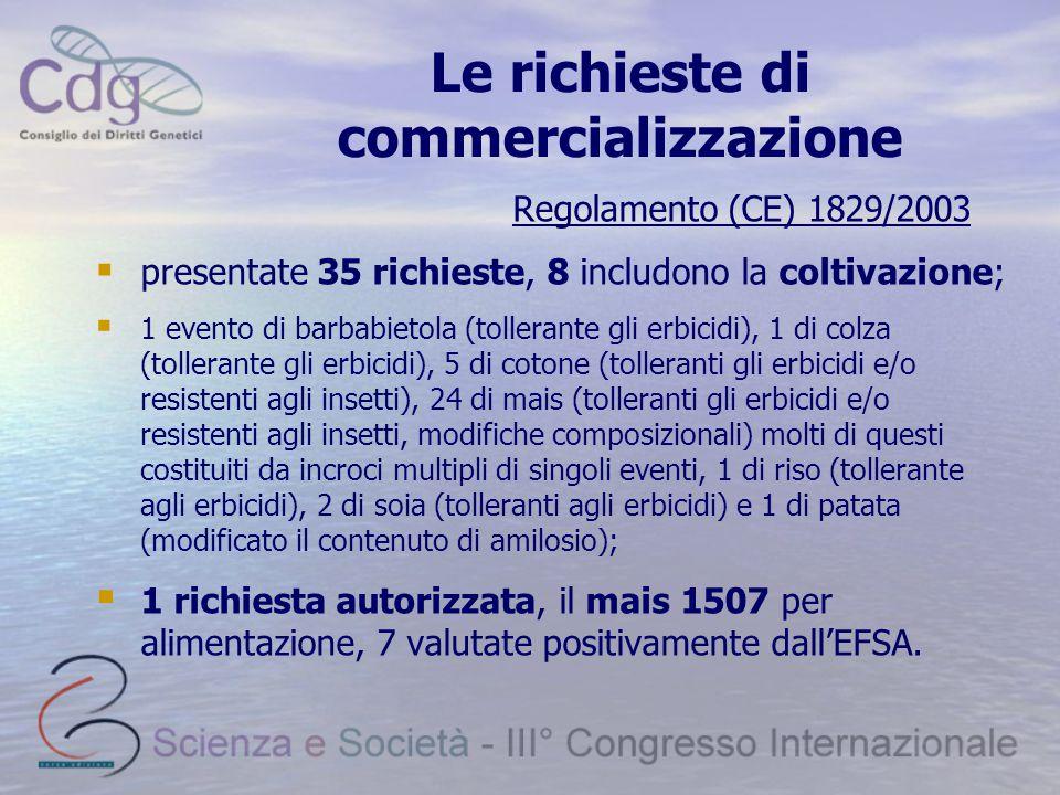 Le richieste di commercializzazione Regolamento (CE) 1829/2003  presentate 35 richieste, 8 includono la coltivazione;  1 evento di barbabietola (tol