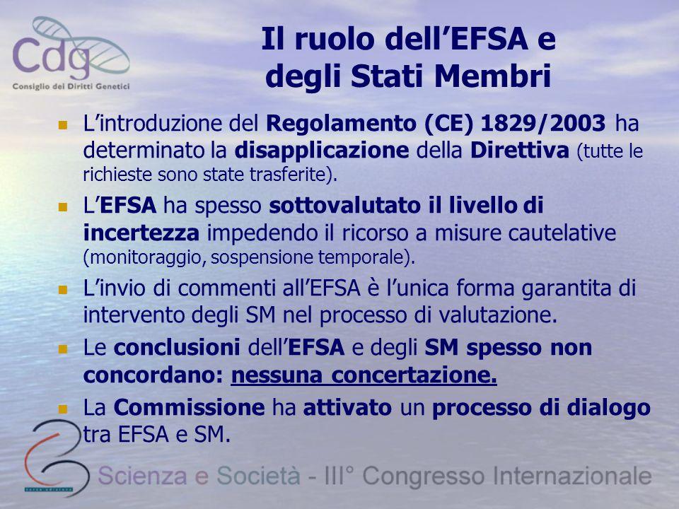 Il ruolo dell'EFSA e degli Stati Membri L'introduzione del Regolamento (CE) 1829/2003 ha determinato la disapplicazione della Direttiva (tutte le richieste sono state trasferite).
