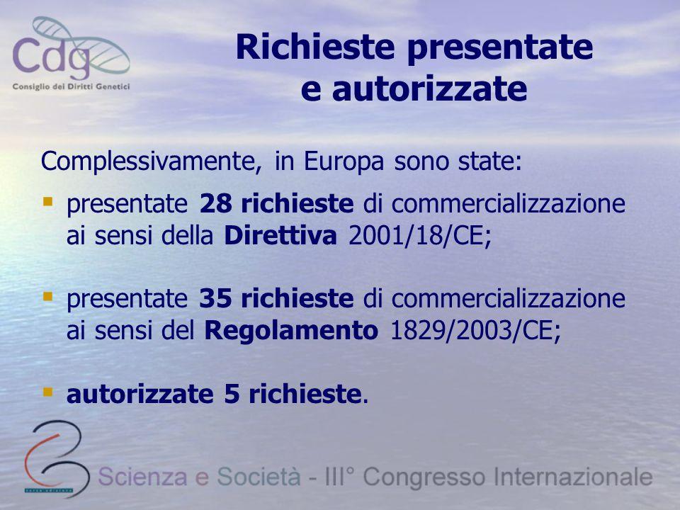 Richieste presentate e autorizzate Complessivamente, in Europa sono state:  presentate 28 richieste di commercializzazione ai sensi della Direttiva 2001/18/CE;  presentate 35 richieste di commercializzazione ai sensi del Regolamento 1829/2003/CE;  autorizzate 5 richieste.