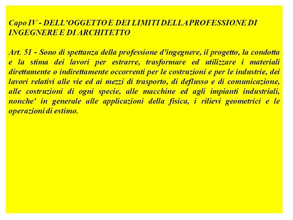 Capo IV - DELL OGGETTO E DEI LIMITI DELLA PROFESSIONE DI INGEGNERE E DI ARCHITETTO Art.
