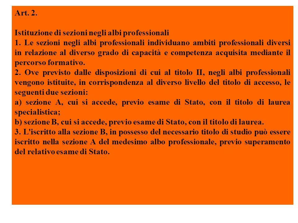 Art. 2. Istituzione di sezioni negli albi professionali 1.