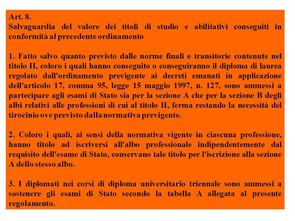 Titolo secondo DISCIPLINA DEL SINGOLI ORDINAMENTI Capo I Attività professionali Art.