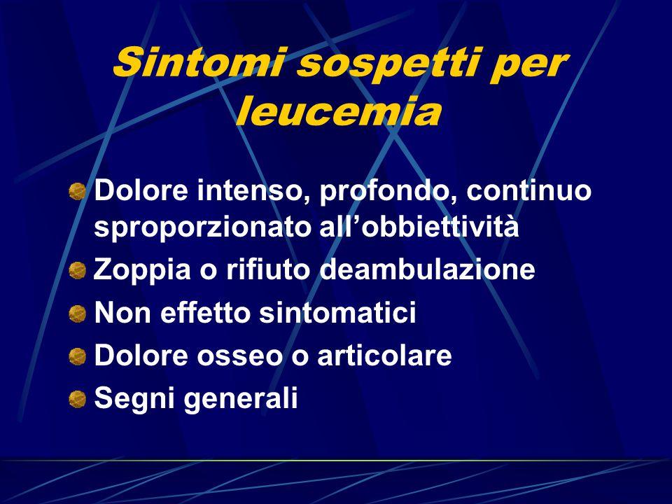Sintomi sospetti per leucemia Dolore intenso, profondo, continuo sproporzionato all'obbiettività Zoppia o rifiuto deambulazione Non effetto sintomatic