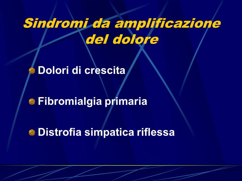 Sindromi da amplificazione del dolore Dolori di crescita Fibromialgia primaria Distrofia simpatica riflessa