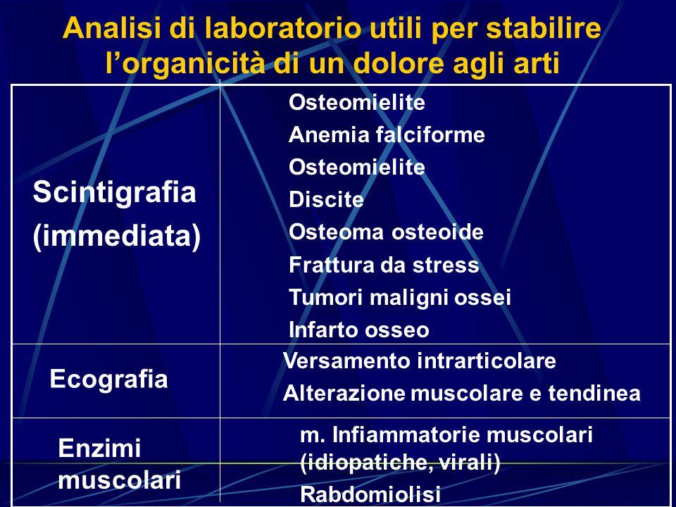 Analisi di laboratorio utili per stabilire l'organicità di un dolore agli arti m. Infiammatorie muscolari (idiopatiche, virali) Rabdomiolisi Enzimi mu