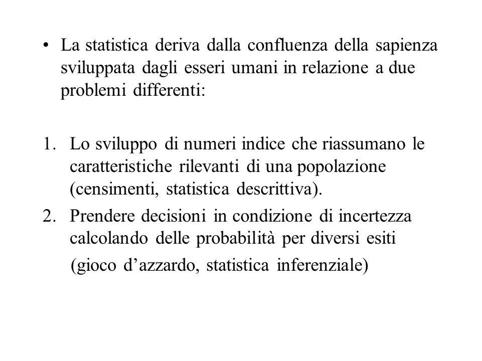 La statistica deriva dalla confluenza della sapienza sviluppata dagli esseri umani in relazione a due problemi differenti: 1.Lo sviluppo di numeri ind
