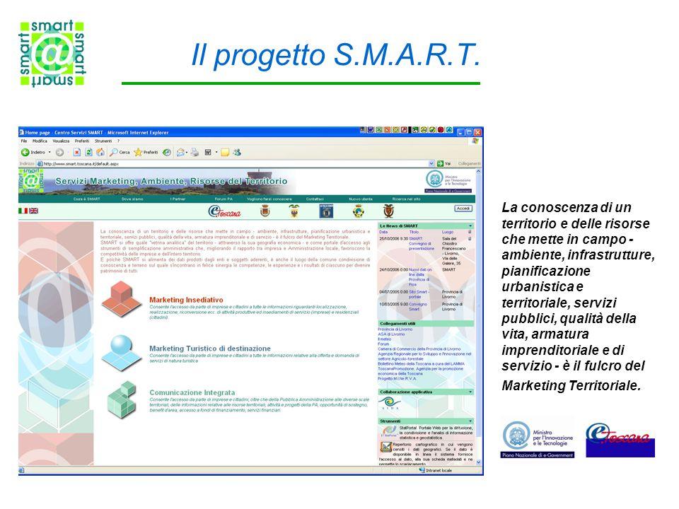 Il progetto S.M.A.R.T. La conoscenza di un territorio e delle risorse che mette in campo - ambiente, infrastrutture, pianificazione urbanistica e terr