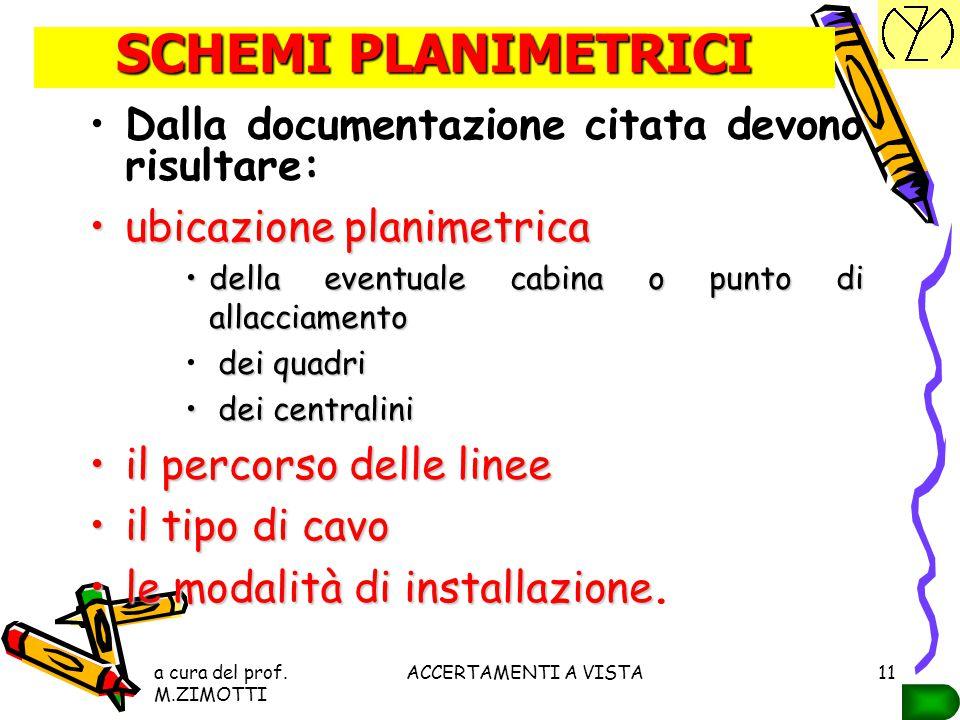 a cura del prof. M.ZIMOTTI ACCERTAMENTI A VISTA10 –schemi planimetrici –schemi planimetrici generali della distribuzioneschemi planimetricischemi plan