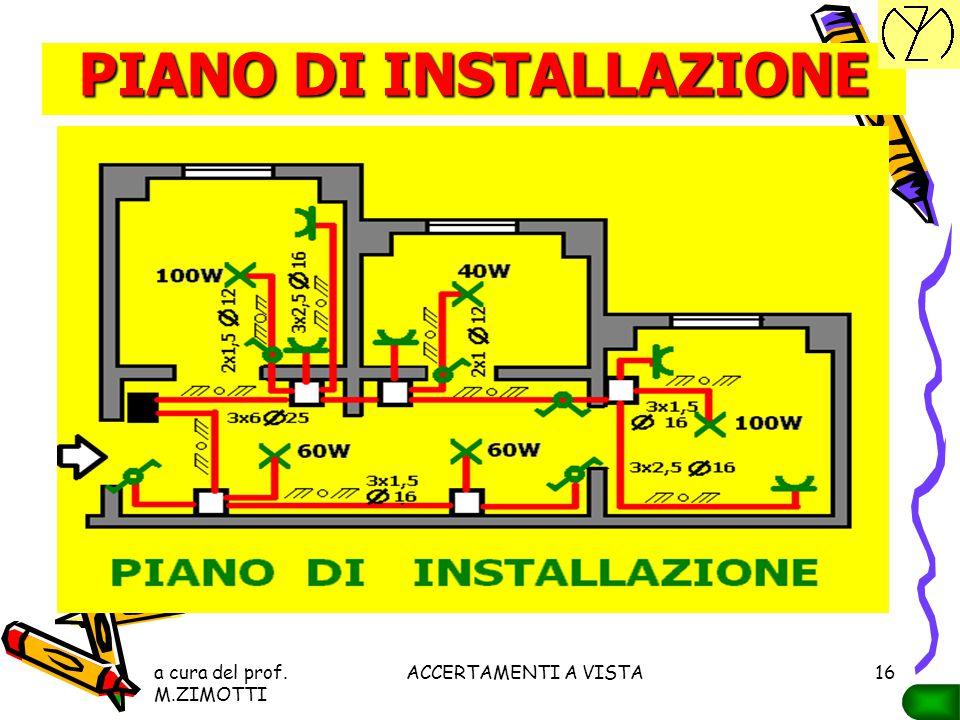 a cura del prof. M.ZIMOTTI ACCERTAMENTI A VISTA15 PIANI DI INSTALLAZIONE piani di installazioneDai piani di installazione si conosce l'ubicazione appr