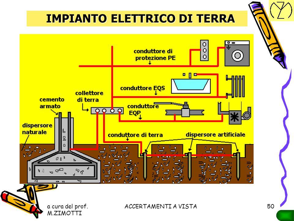 a cura del prof. M.ZIMOTTI ACCERTAMENTI A VISTA49 MASSA ESTRANEA Solo in particolari ambienti molto umidi, come il locale da bagno, un serramento meta
