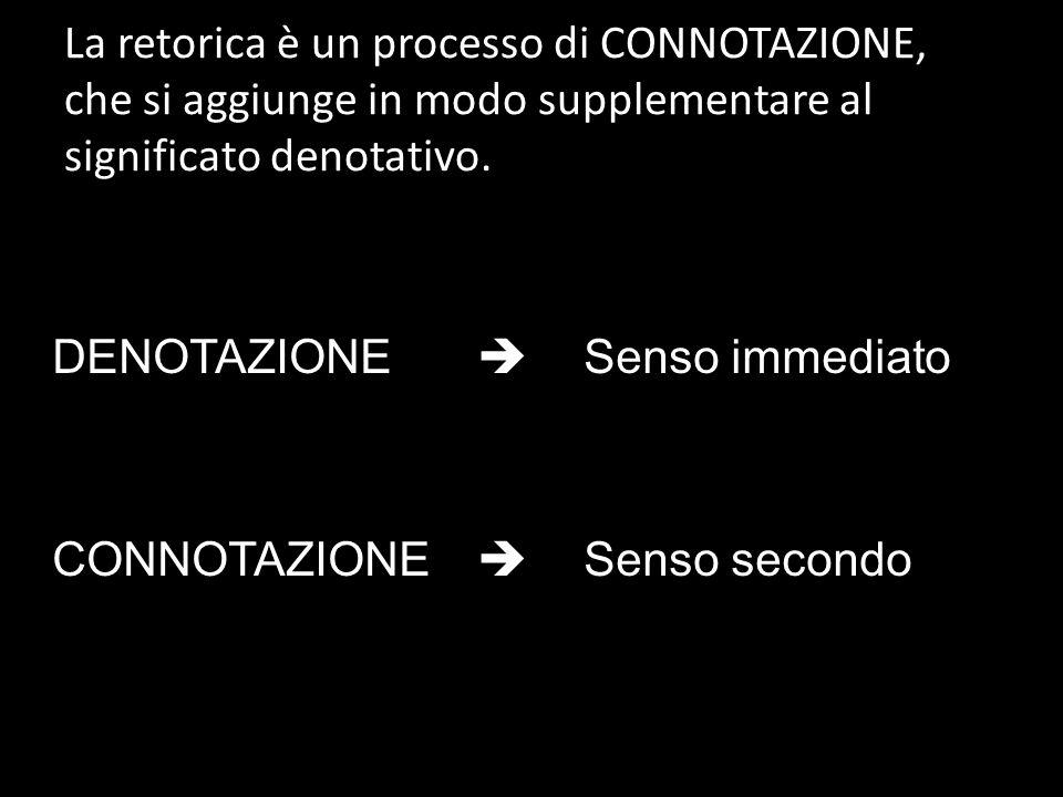 La retorica è un processo di CONNOTAZIONE, che si aggiunge in modo supplementare al significato denotativo. DENOTAZIONE  Senso immediato CONNOTAZIONE