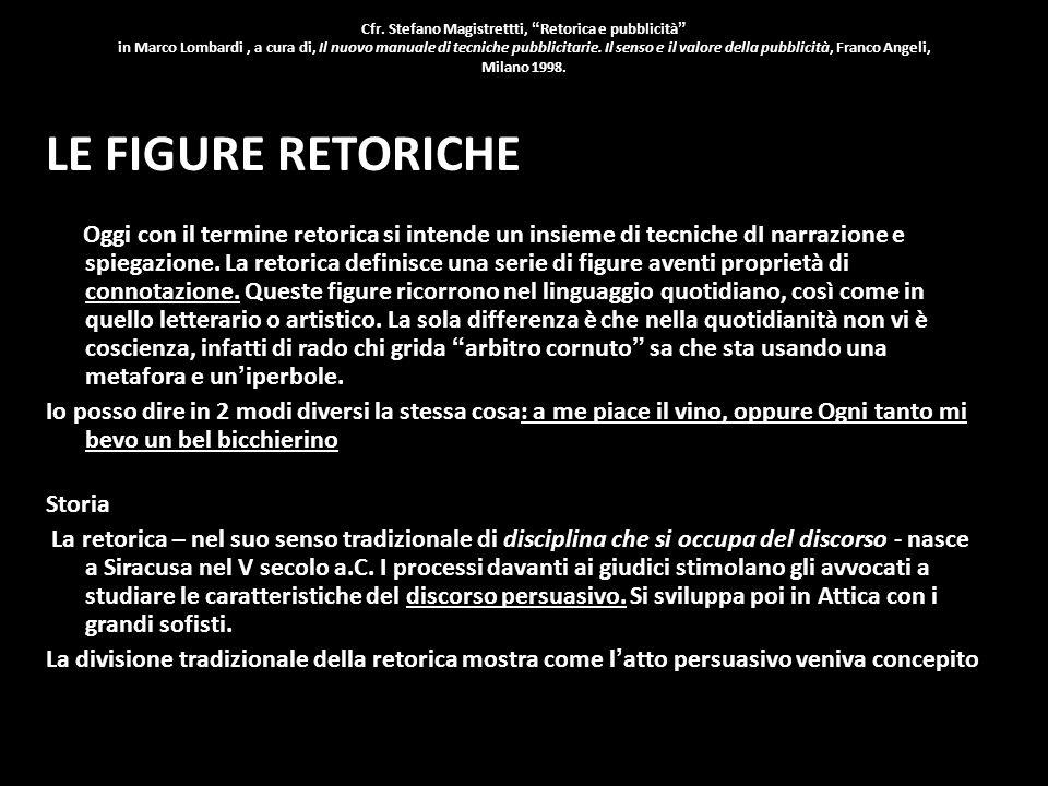 """Cfr. Stefano Magistrettti, """"Retorica e pubblicità"""" in Marco Lombardi, a cura di, Il nuovo manuale di tecniche pubblicitarie. Il senso e il valore dell"""