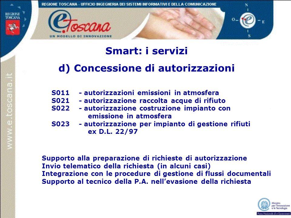 Smart: i servizi d) Concessione di autorizzazioni Supporto alla preparazione di richieste di autorizzazione Invio telematico della richiesta (in alcun