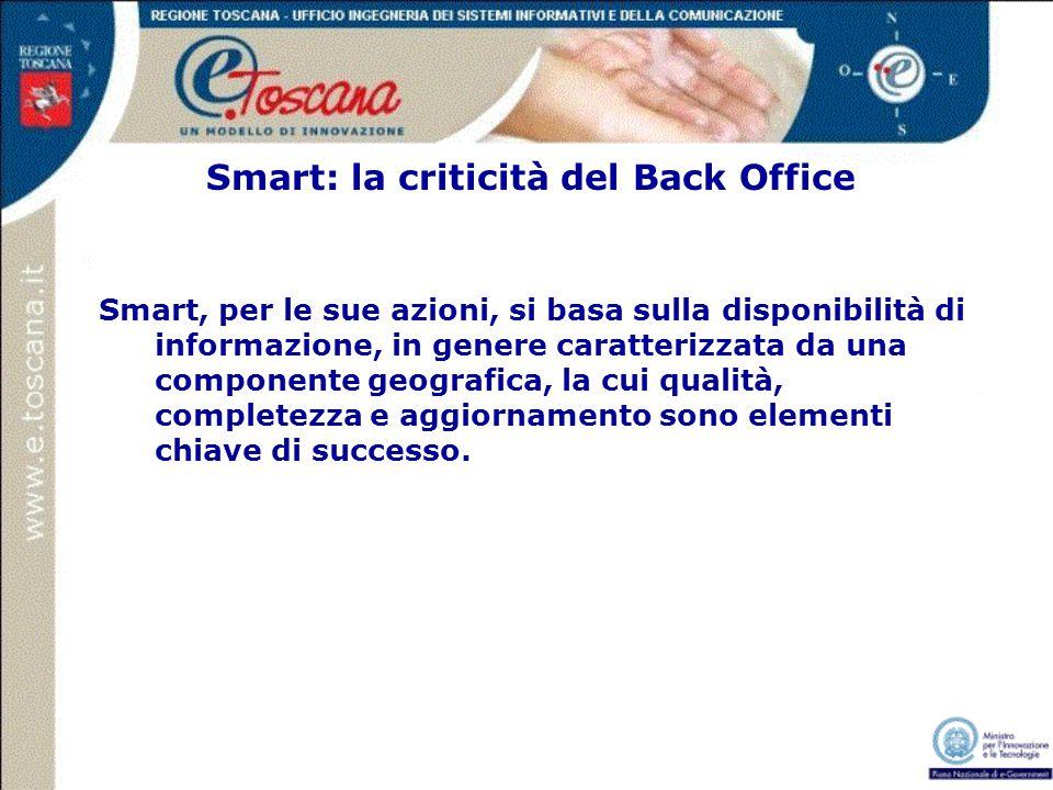 Smart: la criticità del Back Office Smart, per le sue azioni, si basa sulla disponibilità di informazione, in genere caratterizzata da una componente