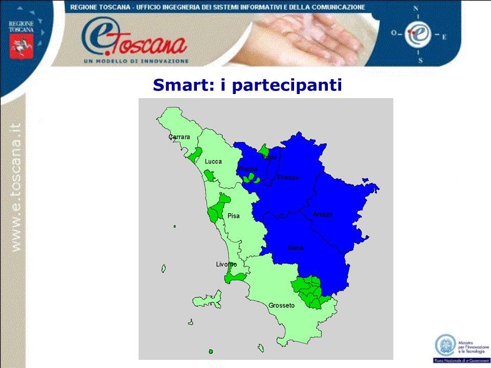 Smart: i partecipanti