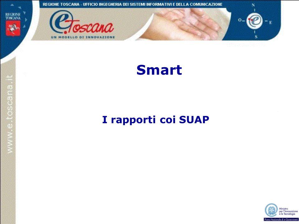 Smart I rapporti coi SUAP