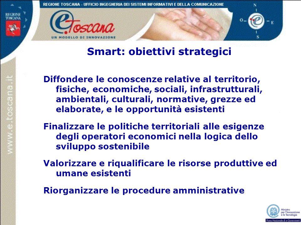 Smart: obiettivi strategici Diffondere le conoscenze relative al territorio, fisiche, economiche, sociali, infrastrutturali, ambientali, culturali, no