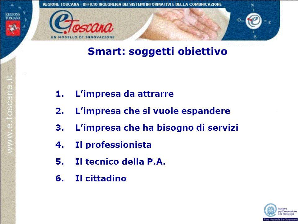 Smart: all interno di un Sistema Cooperativo Smart offre servizi di vario tipo a soggetti (imprese e cittadini), ma è anche integrato in una rete telematica dove una serie di sistemi si coordinano per offrire servizi di qualità e complessità elevate.