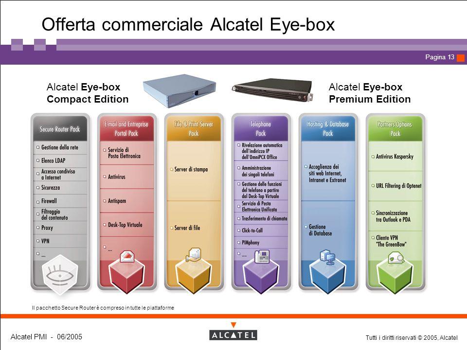 Tutti i diritti riservati © 2005, Alcatel Alcatel PMI - 06/2005 Page 13 Pagina 13 Offerta commerciale Alcatel Eye-box Alcatel Eye-box Compact Edition