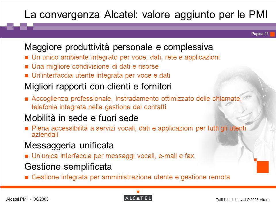 Tutti i diritti riservati © 2005, Alcatel Alcatel PMI - 06/2005 Page 21 Pagina 21 La convergenza Alcatel: valore aggiunto per le PMI  Maggiore produt
