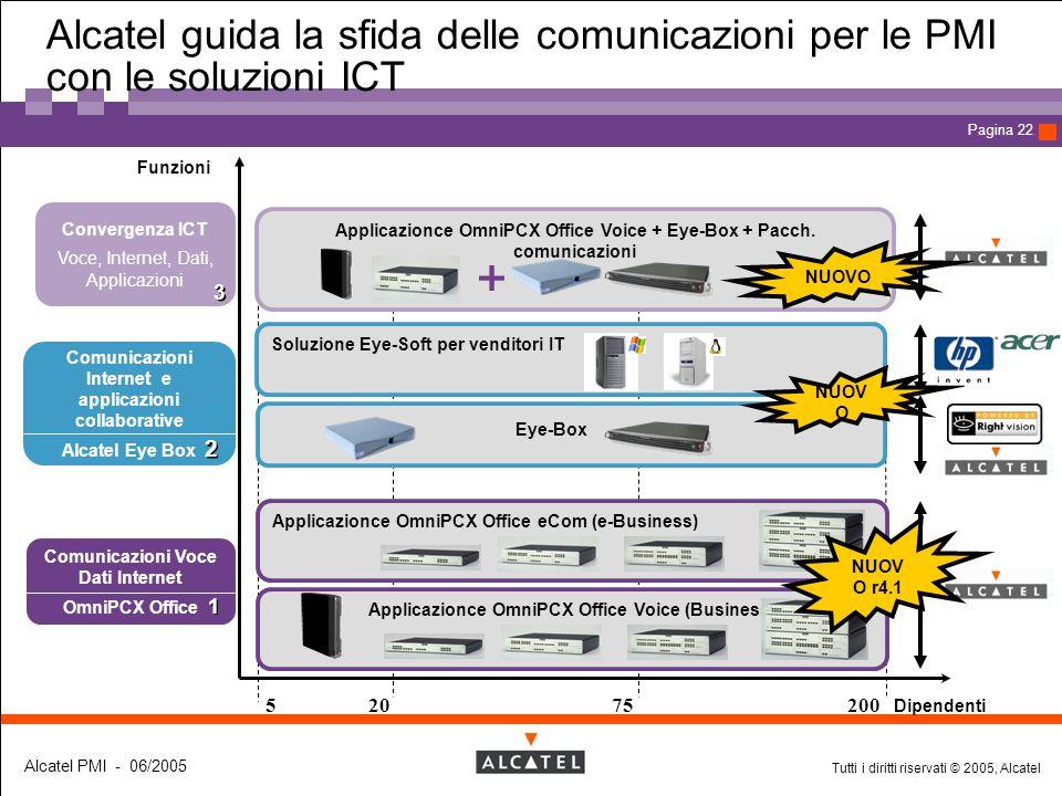 Tutti i diritti riservati © 2005, Alcatel Alcatel PMI - 06/2005 Page 22 Pagina 22 Alcatel guida la sfida delle comunicazioni per le PMI con le soluzio
